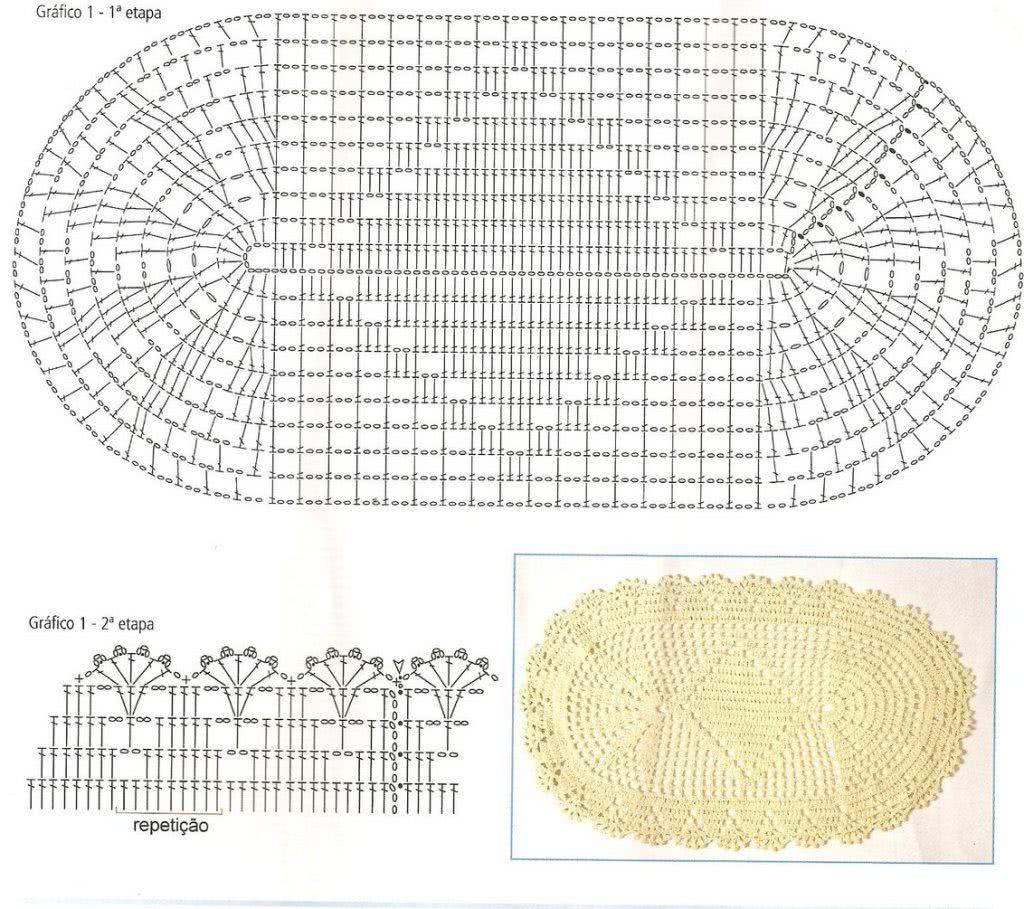 Gráfico crochê tapete
