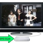 Afinal, o que é Apple TV?