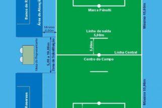 Quanto custa construir uma quadra de futebol society?