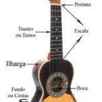 Curso de Cavaquinho online grátis