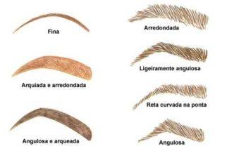 Formatos de sobrancelhas da moda