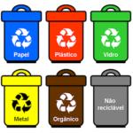 Vantagens e benefícios da reciclagem do lixo
